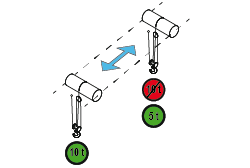 Complex hoisting EOT cranes with zones of limited load or height along the crane path